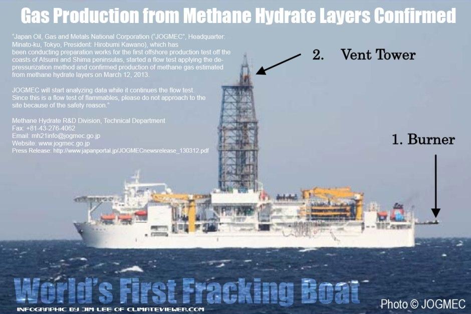 JOGMEC-Fracking-Boat