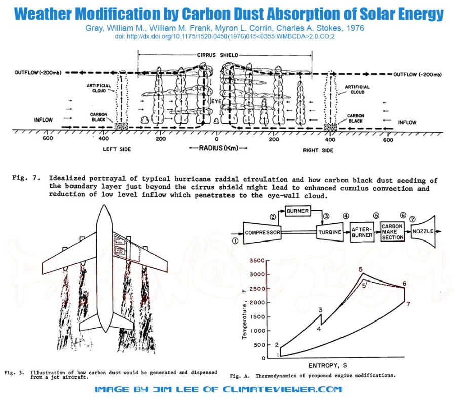 carbon-black-cloud-seeding