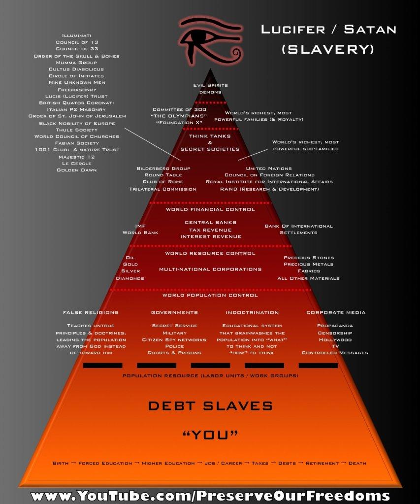 http://nixseraph.deviantart.com/art/Lucifer-s-Power-Pyramid-206442492