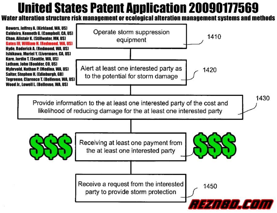 Bill Gates and world's top Geoengineers collaborate on patents: Hurricane Protection for Cash!
