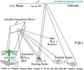 Geoengineering Weather Modification Patent