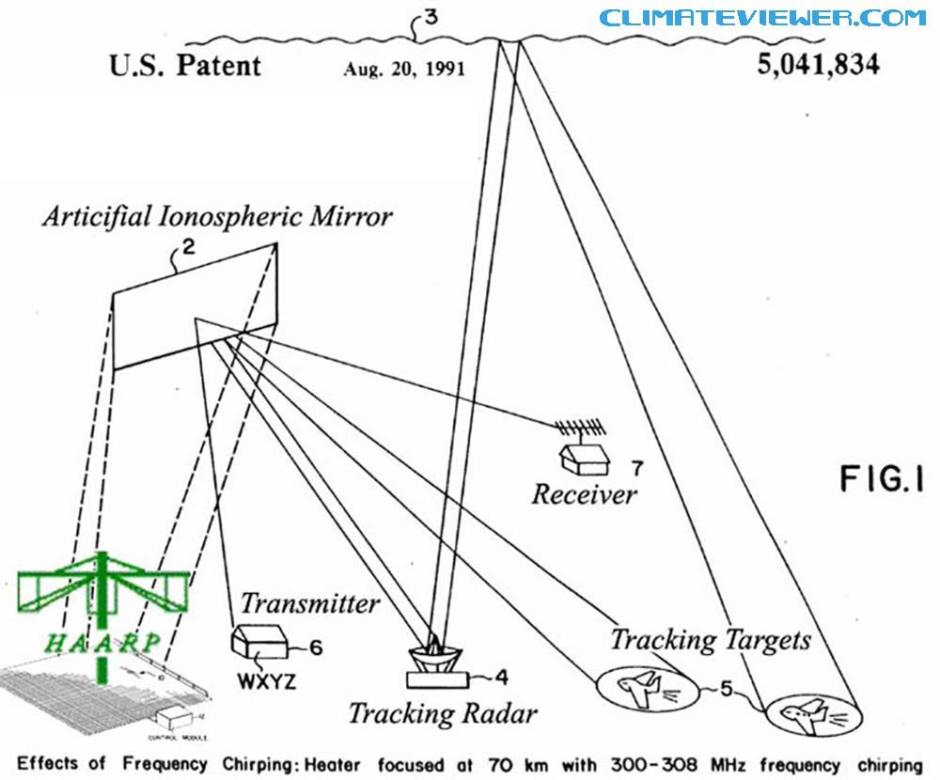 Geoengineering Weather Modification Patent