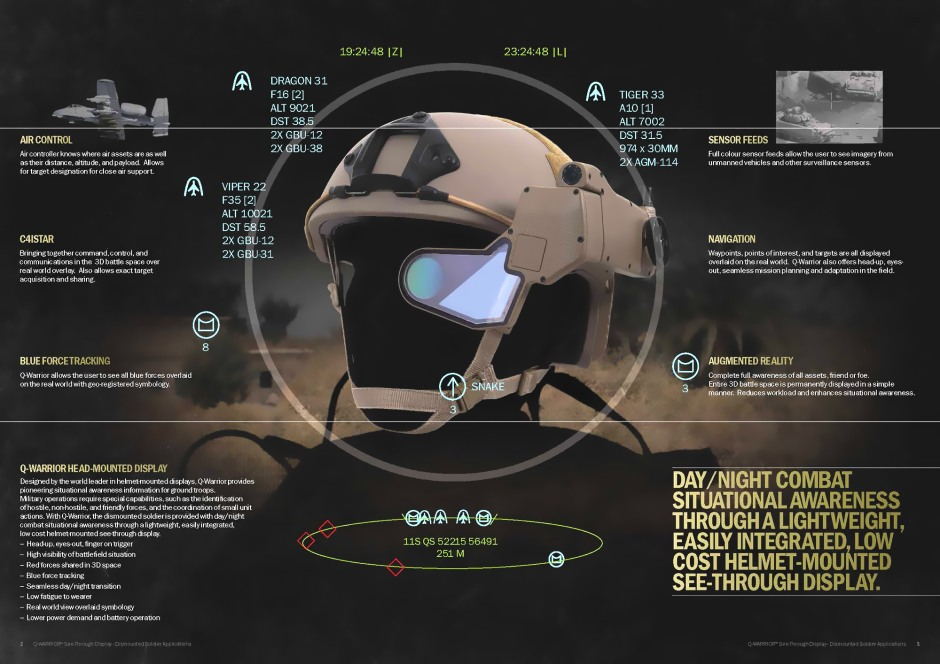 BAE Systems - Q-Warrior-Infographic