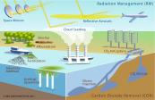 geoengineering srm and other climate engineering methods - Kiel Earth Institute 2011