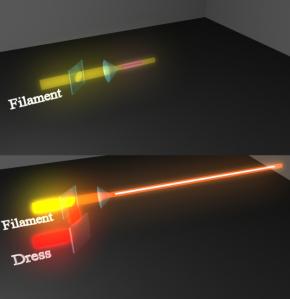 New Laser Technology Developed by University of Arizona Could Divert Lightning Strikes [9]