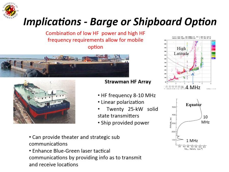 Strawman-HF-array-mobile-ELF-HAARP