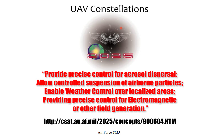 Weather Control UAV Constellations - Air Force 2025