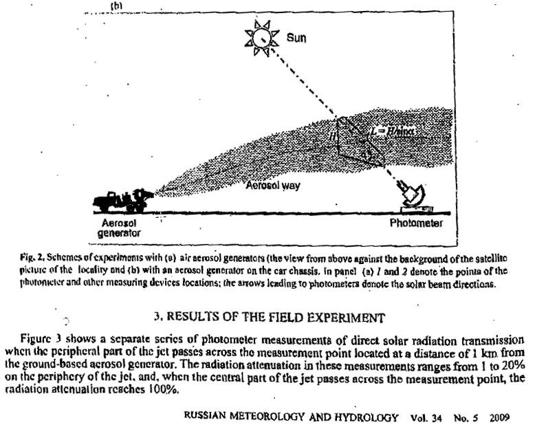 https://www.scribd.com/doc/259494243/Field-Experiment-on-Studying-Solar-Radiation-by-Izrael-Et-Al-2009