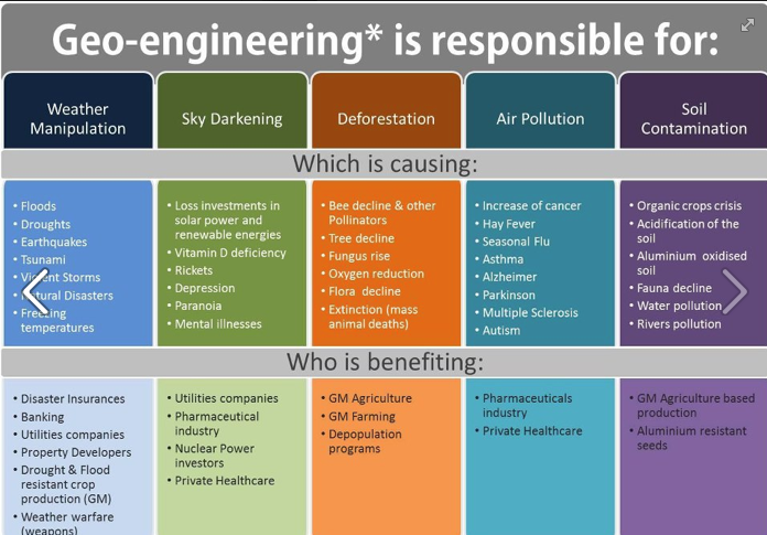 geo-engineering_chart