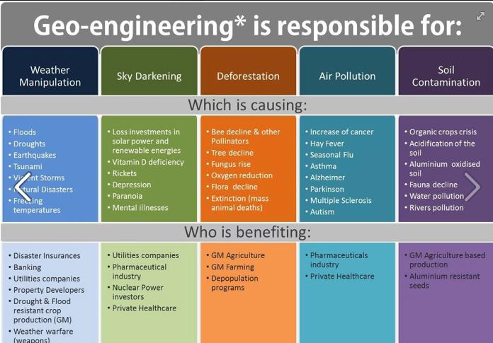 geo-engineering_chart