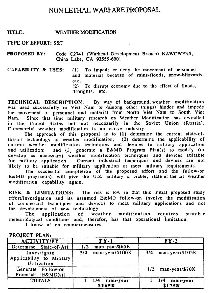 Code C2741 (Warhead Development Branch) NAWCWPNS, China Lake, California.
