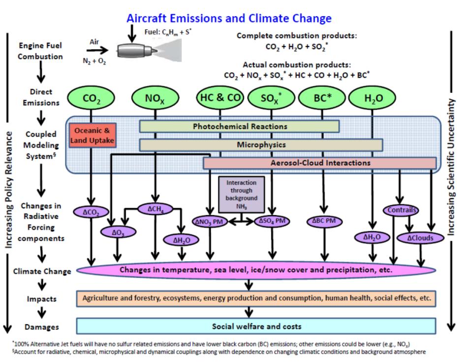 source: http://journals.ametsoc.org/doi/pdf/10.1175/BAMS-D-13-00089.1