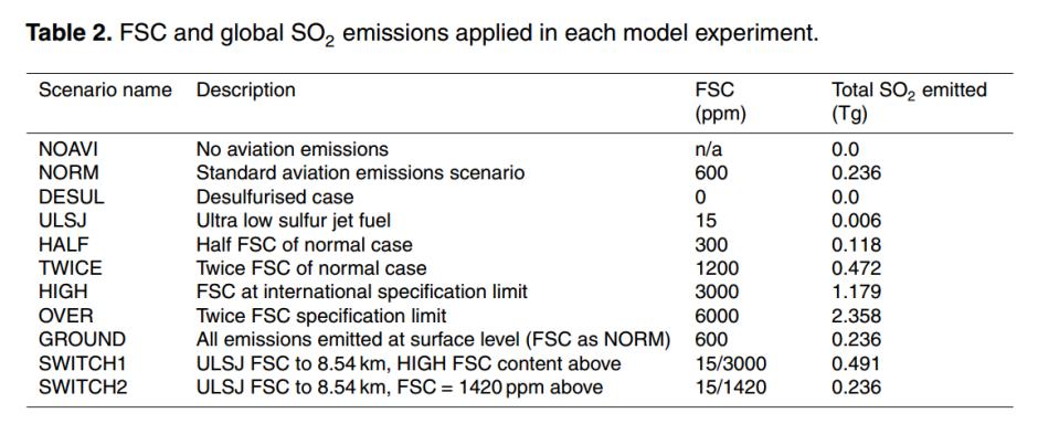 source: http://www.atmos-chem-phys-discuss.net/15/18921/2015/acpd-15-18921-2015.pdf
