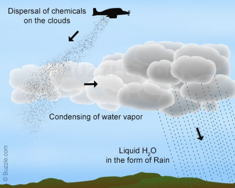cloud-seeding-buzzle.com