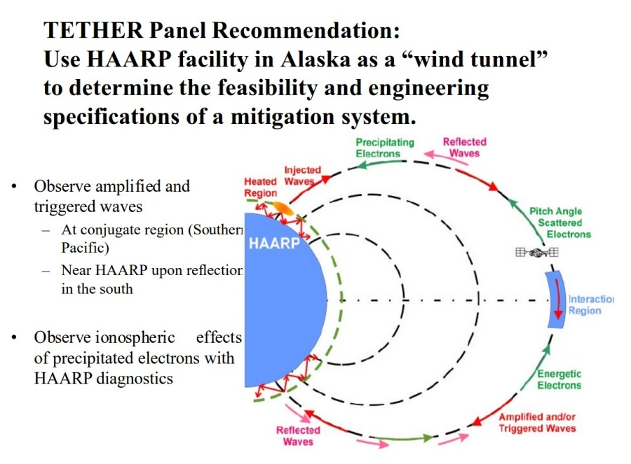https://www.scribd.com/doc/134612875/Satellite-Threat-Due-to-High-Altitude-Nuclear-Detonation-Eisenhower-Institute-Papadopoulos-Presentation-280369