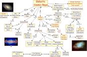 93-galactic-cosmic-rays