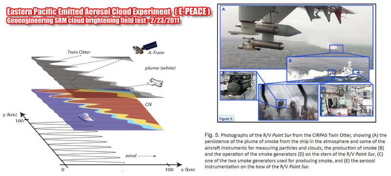 eastern-pacific-emitted-aerosol-cloud-experiment-e-peace